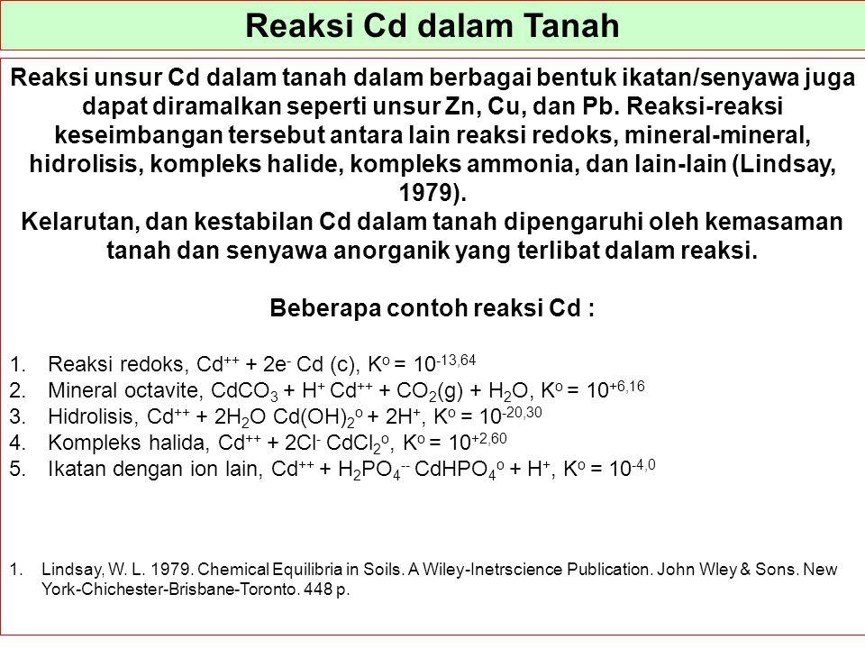 Reaksi Cd dalam Tanah Reaksi unsur Cd dalam tanah dalam berbagai bentuk ikatan/senyawa juga dapat diramalkan seperti unsur Zn, Cu, dan Pb. Reaksi-reak