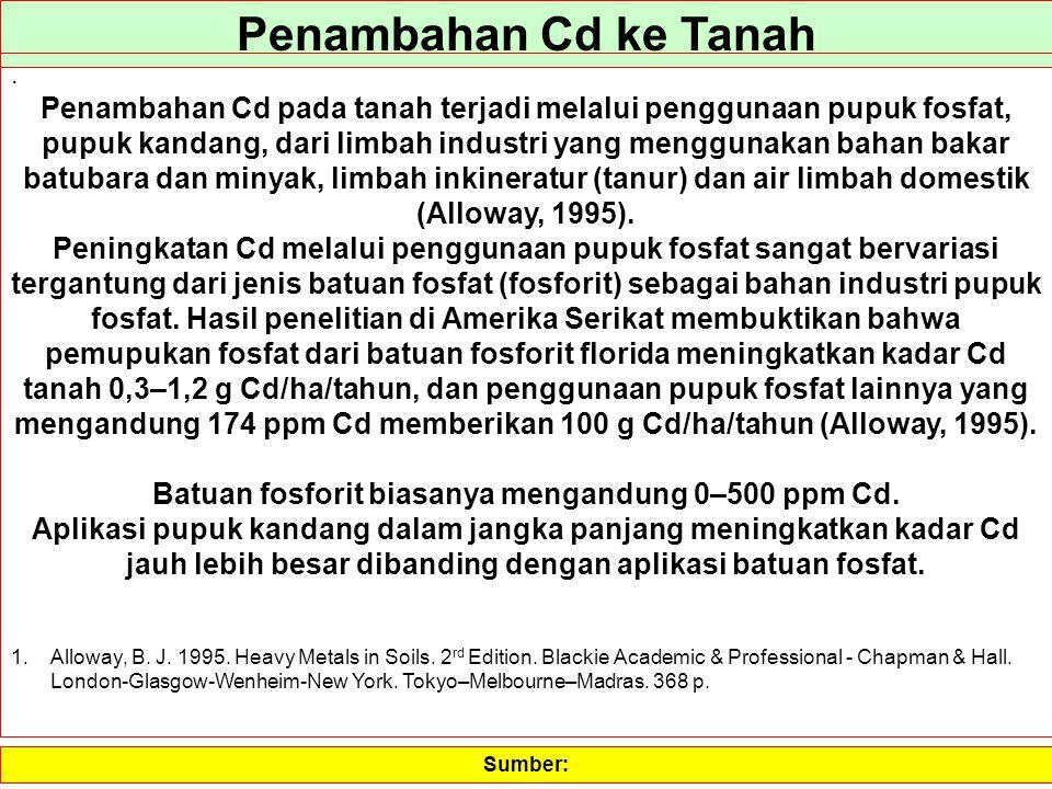 Penambahan Cd ke Tanah. Penambahan Cd pada tanah terjadi melalui penggunaan pupuk fosfat, pupuk kandang, dari limbah industri yang menggunakan bahan b