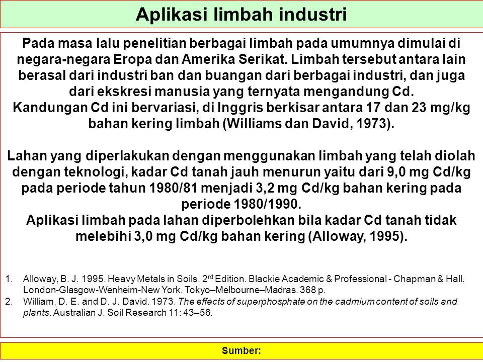Aplikasi limbah industri Pada masa lalu penelitian berbagai limbah pada umumnya dimulai di negara-negara Eropa dan Amerika Serikat. Limbah tersebut an