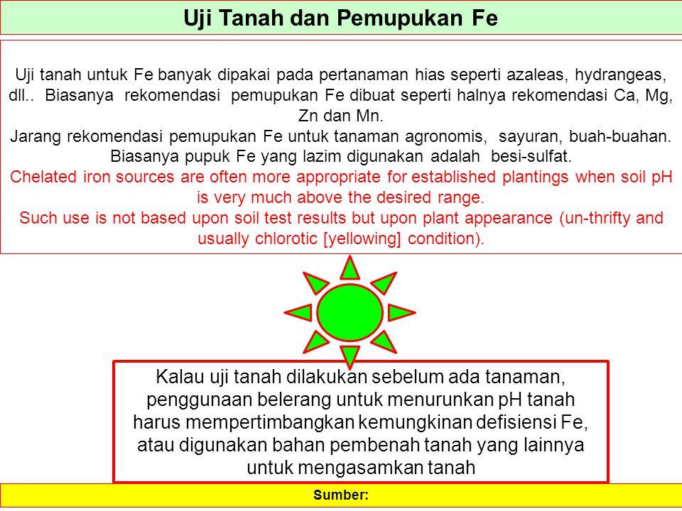 Uji Tanah dan Pemupukan Fe Uji tanah untuk Fe banyak dipakai pada pertanaman hias seperti azaleas, hydrangeas, dll.. Biasanya rekomendasi pemupukan Fe