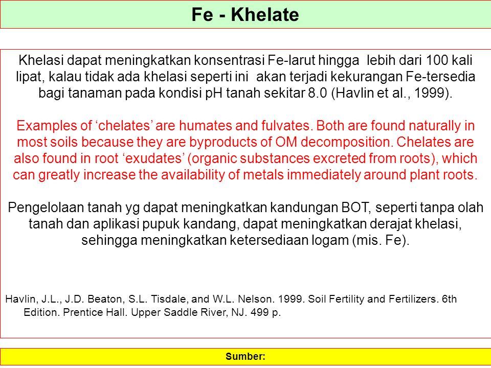 Fe - Khelate Khelasi dapat meningkatkan konsentrasi Fe-larut hingga lebih dari 100 kali lipat, kalau tidak ada khelasi seperti ini akan terjadi kekura