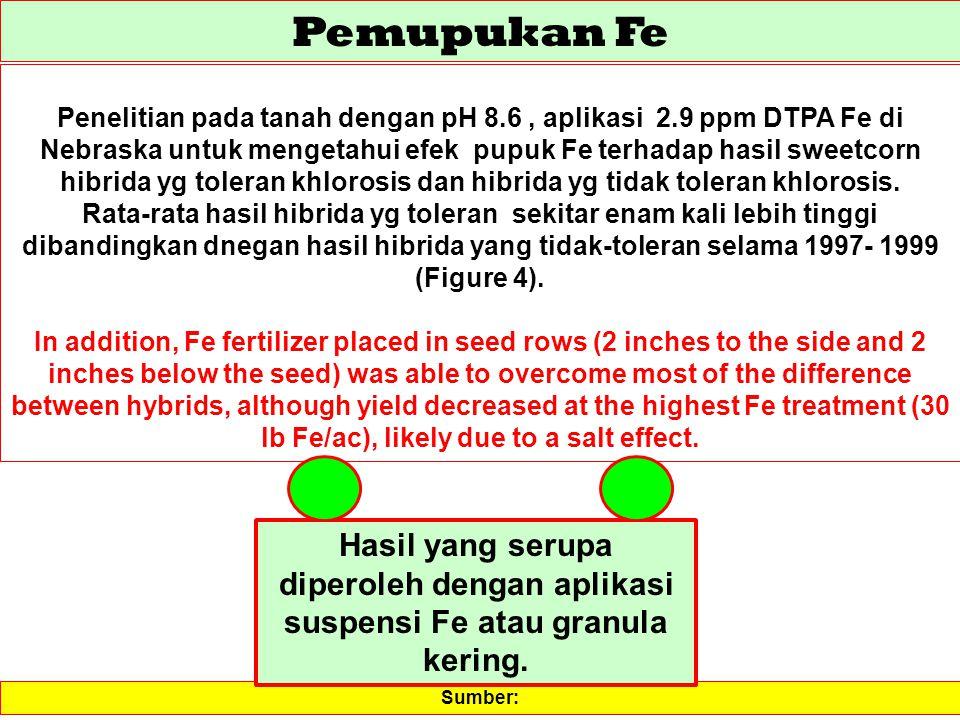 Pemupukan Fe Penelitian pada tanah dengan pH 8.6, aplikasi 2.9 ppm DTPA Fe di Nebraska untuk mengetahui efek pupuk Fe terhadap hasil sweetcorn hibrida