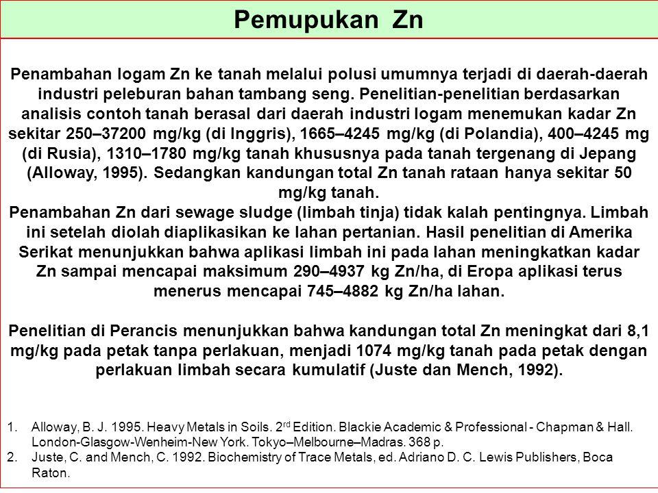 Pemupukan Zn Penambahan logam Zn ke tanah melalui polusi umumnya terjadi di daerah-daerah industri peleburan bahan tambang seng. Penelitian-penelitian