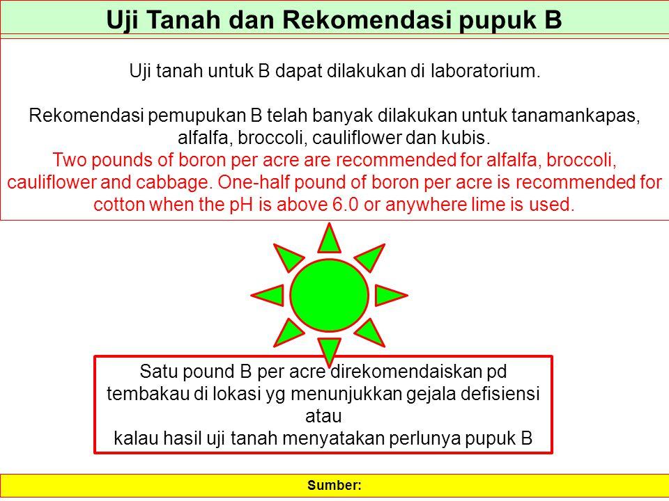 Uji Tanah dan Rekomendasi pupuk B Uji tanah untuk B dapat dilakukan di laboratorium. Rekomendasi pemupukan B telah banyak dilakukan untuk tanamankapas