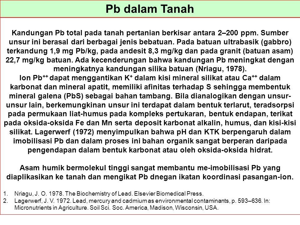 Pb dalam Tanah Kandungan Pb total pada tanah pertanian berkisar antara 2–200 ppm. Sumber unsur ini berasal dari berbagai jenis bebatuan. Pada batuan u