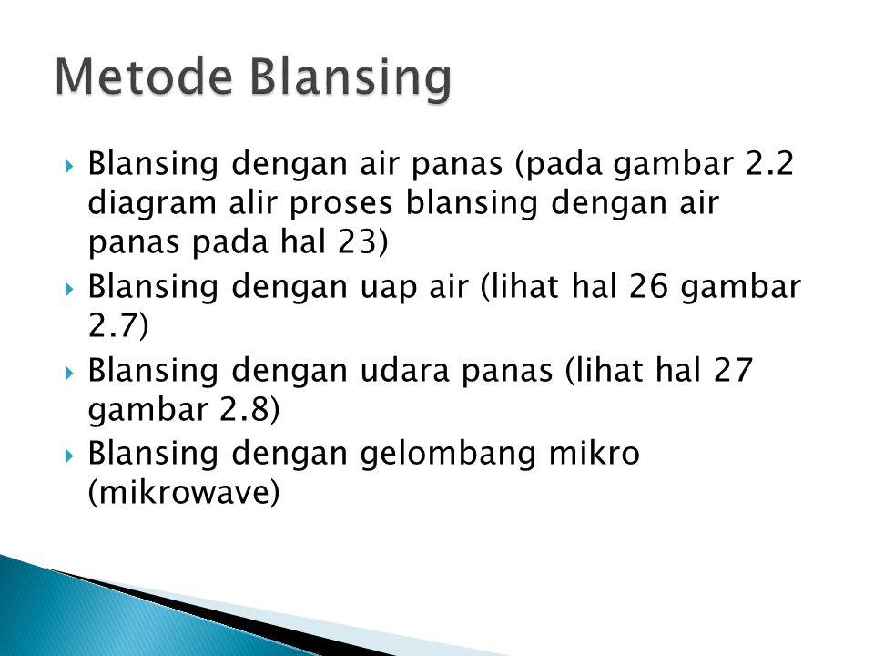  Blansing dengan air panas (pada gambar 2.2 diagram alir proses blansing dengan air panas pada hal 23)  Blansing dengan uap air (lihat hal 26 gambar 2.7)  Blansing dengan udara panas (lihat hal 27 gambar 2.8)  Blansing dengan gelombang mikro (mikrowave)