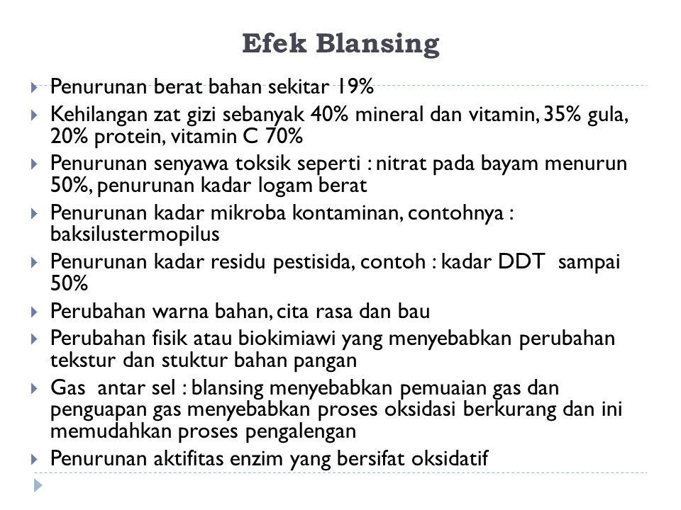 Efek Blansing  Penurunan berat bahan sekitar 19%  Kehilangan zat gizi sebanyak 40% mineral dan vitamin, 35% gula, 20% protein, vitamin C 70%  Penur
