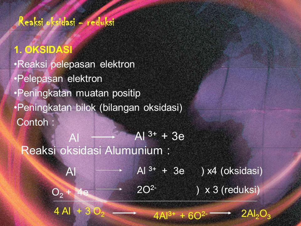 PENYETARAAN PERSAMAAN REDOKS  Jumlahkan kedua reaksi tersebut  Tulis hasil reaksi lengkap sesuai dengan zat yang bereaksi PENYELESAIAN CONTOH : CuCu 2+ + 2e NO 3 - + 3e NO CuCu 2+ + 2e ) x 3 NO 3 - + 3e + 4H + NO + 2H 2 O ) x 2 +