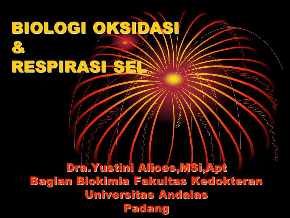 BIOLOGI OKSIDASI & RESPIRASI SEL Dra.Yustini Alioes,MSi,Apt Bagian Biokimia Fakultas Kedokteran Universitas Andalas Padang