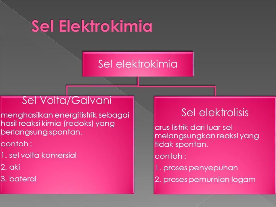Sel elektrokimia Sel Volta/Galvani menghasilkan energi listrik sebagai hasil reaksi kimia (redoks) yang berlangsung spontan. contoh : 1. sel volta kom