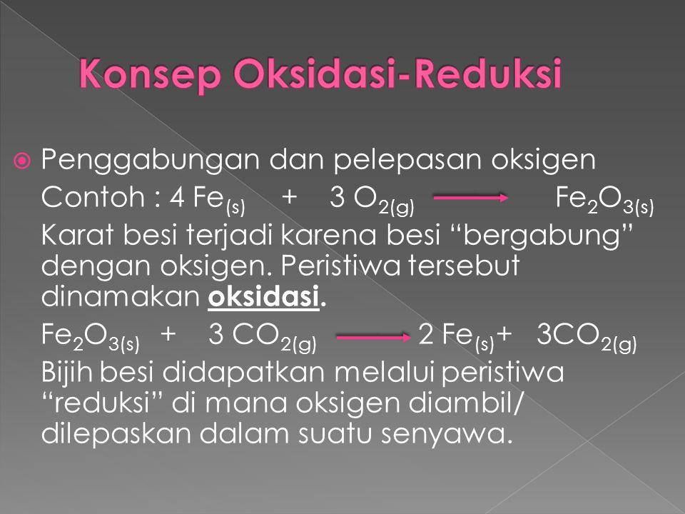 """ Penggabungan dan pelepasan oksigen Contoh : 4 Fe (s) + 3 O 2(g) Fe 2 O 3(s) Karat besi terjadi karena besi """"bergabung"""" dengan oksigen. Peristiwa ter"""