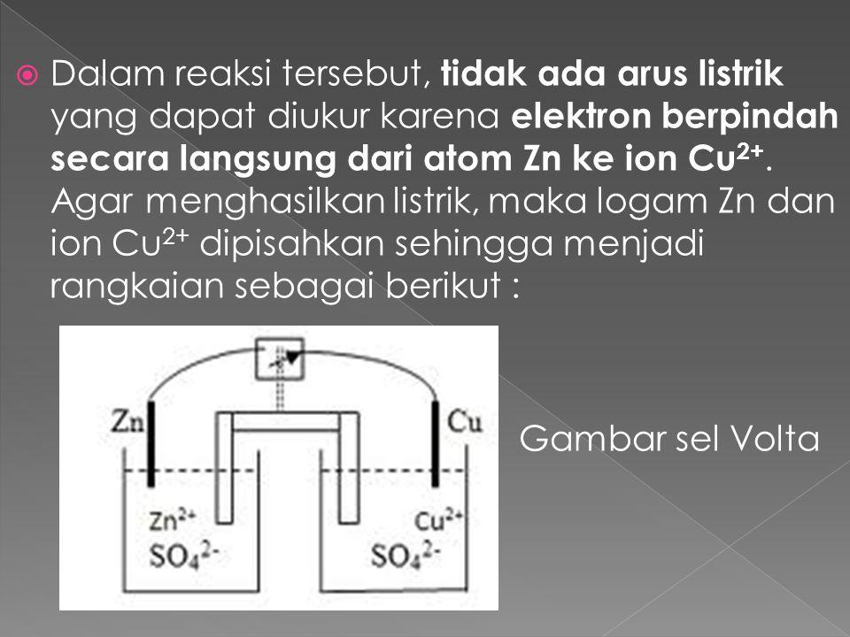  Dalam reaksi tersebut, tidak ada arus listrik yang dapat diukur karena elektron berpindah secara langsung dari atom Zn ke ion Cu 2+. Agar menghasilk