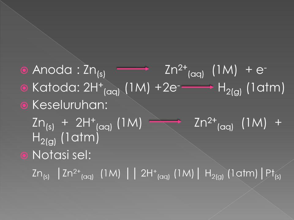  Anoda: Zn (s) Zn 2+ (aq) (1M) + e -  Katoda: 2H + (aq) (1M) +2e - H 2(g) (1atm)  Keseluruhan: Zn (s) + 2H + (aq) (1M)Zn 2+ (aq) (1M) + H 2(g) (1at
