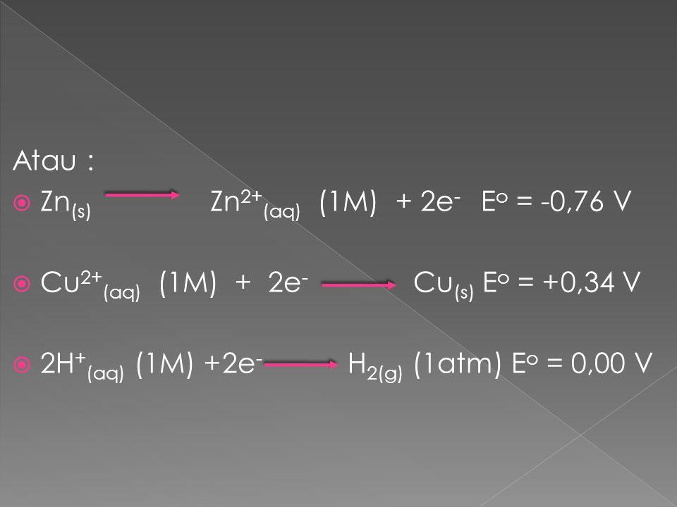 Atau :  Zn (s) Zn 2+ (aq) (1M) + 2e - E o = -0,76 V  Cu 2+ (aq) (1M) + 2e - Cu (s) E o = +0,34 V  2H + (aq) (1M) +2e - H 2(g) (1atm) E o = 0,00 V