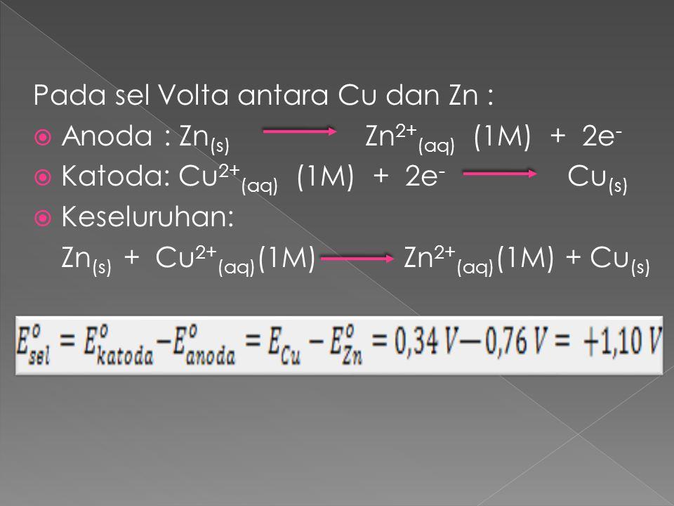 Pada sel Volta antara Cu dan Zn :  Anoda : Zn (s) Zn 2+ (aq) (1M) + 2e -  Katoda: Cu 2+ (aq) (1M) + 2e - Cu (s)  Keseluruhan: Zn (s) + Cu 2+ (aq) (