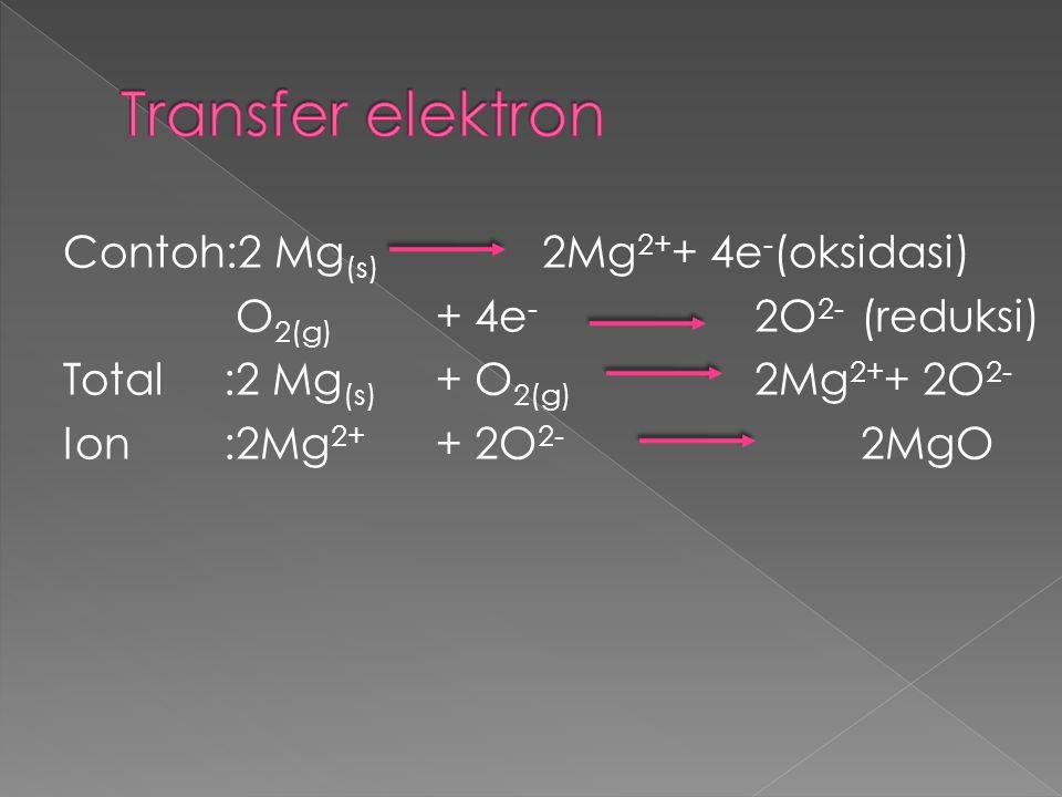 Contoh:2 Mg (s) 2Mg 2+ + 4e - (oksidasi) O 2(g) + 4e - 2O 2- (reduksi) Total:2 Mg (s) + O 2(g) 2Mg 2+ + 2O 2- Ion :2Mg 2+ + 2O 2- 2MgO