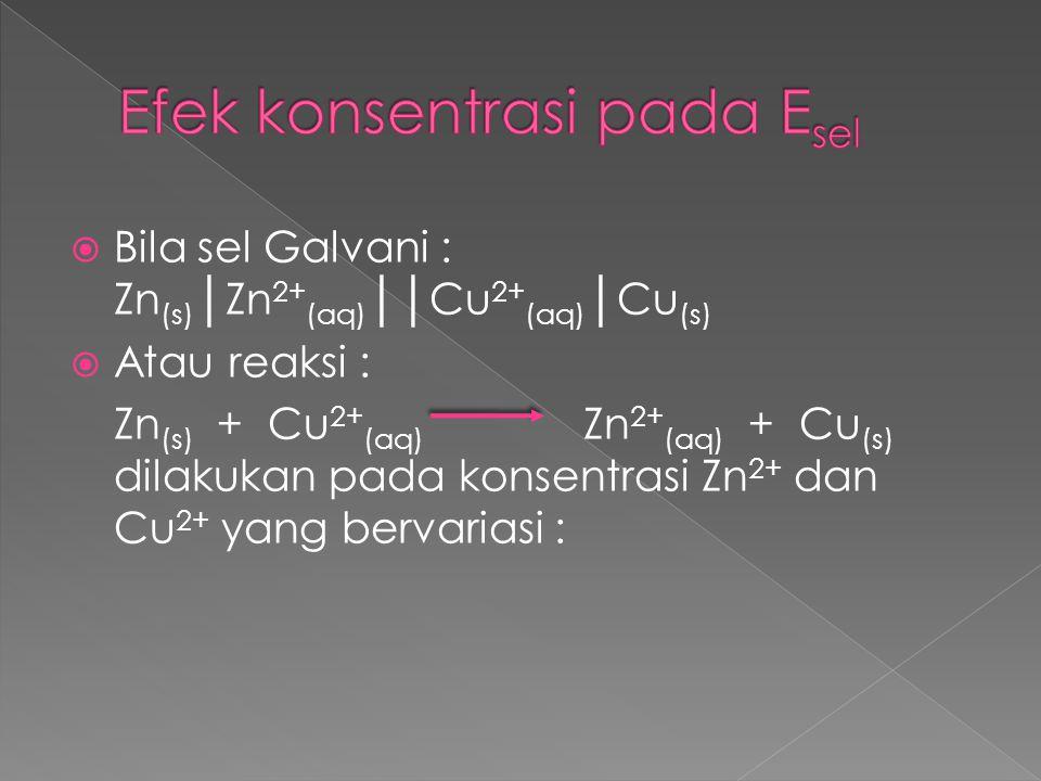  Bila sel Galvani : Zn (s) │Zn 2+ (aq) ││Cu 2+ (aq) │Cu (s)  Atau reaksi : Zn (s) + Cu 2+ (aq) Zn 2+ (aq) + Cu (s) dilakukan pada konsentrasi Zn 2+