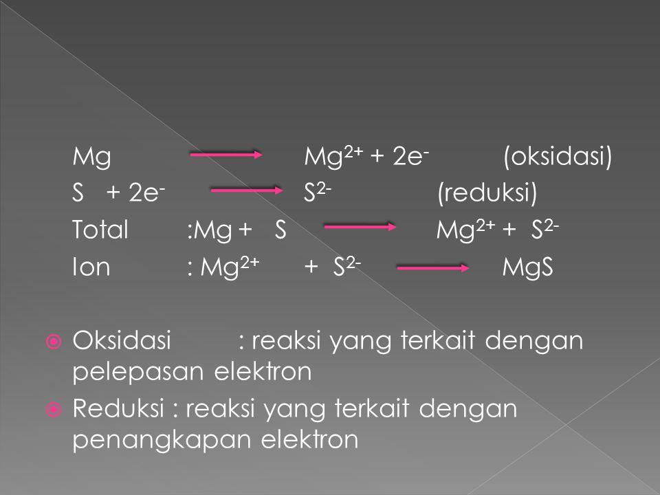 MgMg 2+ + 2e - (oksidasi) S+ 2e - S 2- (reduksi) Total :Mg+ SMg 2+ + S 2- Ion : Mg 2+ + S 2- MgS  Oksidasi: reaksi yang terkait dengan pelepasan elek