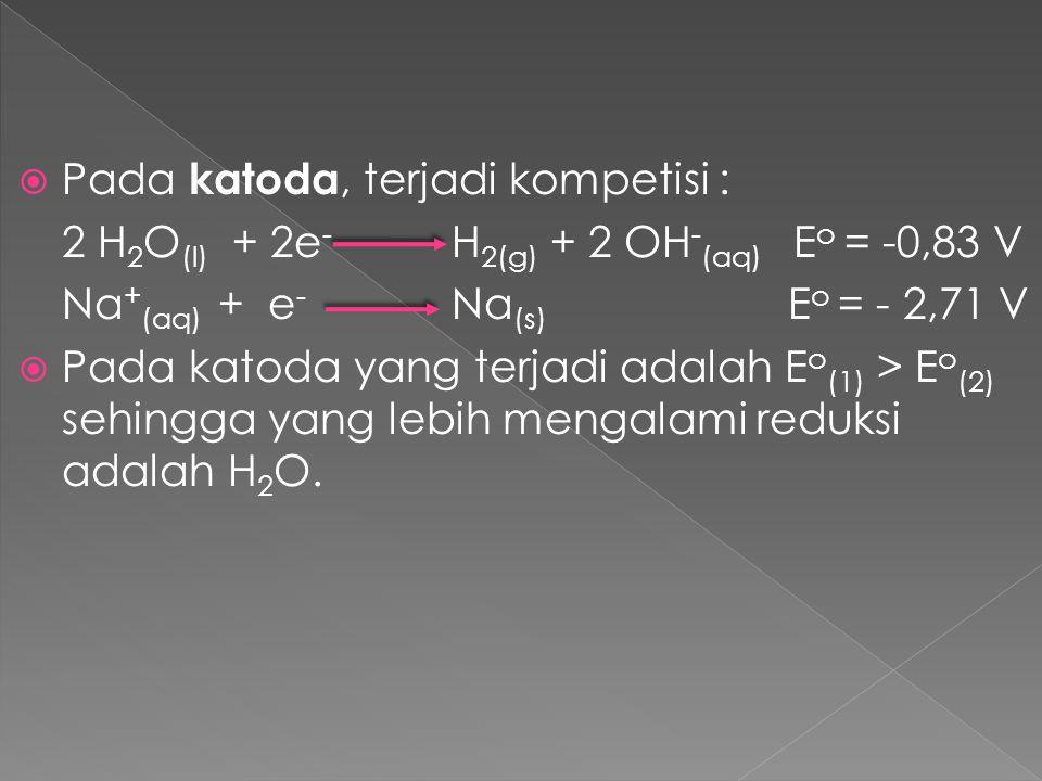  Pada katoda, terjadi kompetisi : 2 H 2 O (l) + 2e - H 2(g) + 2 OH - (aq) E o = -0,83 V Na + (aq) + e - Na (s) E o = - 2,71 V  Pada katoda yang terj
