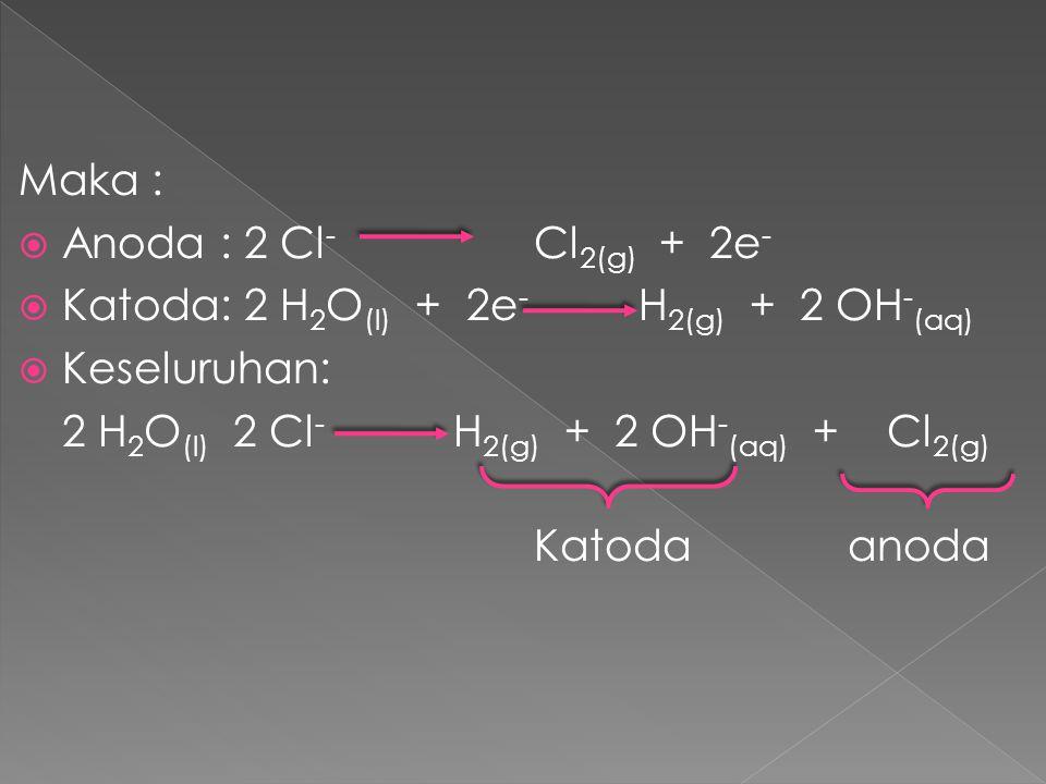 Maka :  Anoda: 2 Cl - Cl 2(g) + 2e -  Katoda: 2 H 2 O (l) + 2e - H 2(g) + 2 OH - (aq)  Keseluruhan: 2 H 2 O (l) 2 Cl - H 2(g) + 2 OH - (aq) + Cl 2(