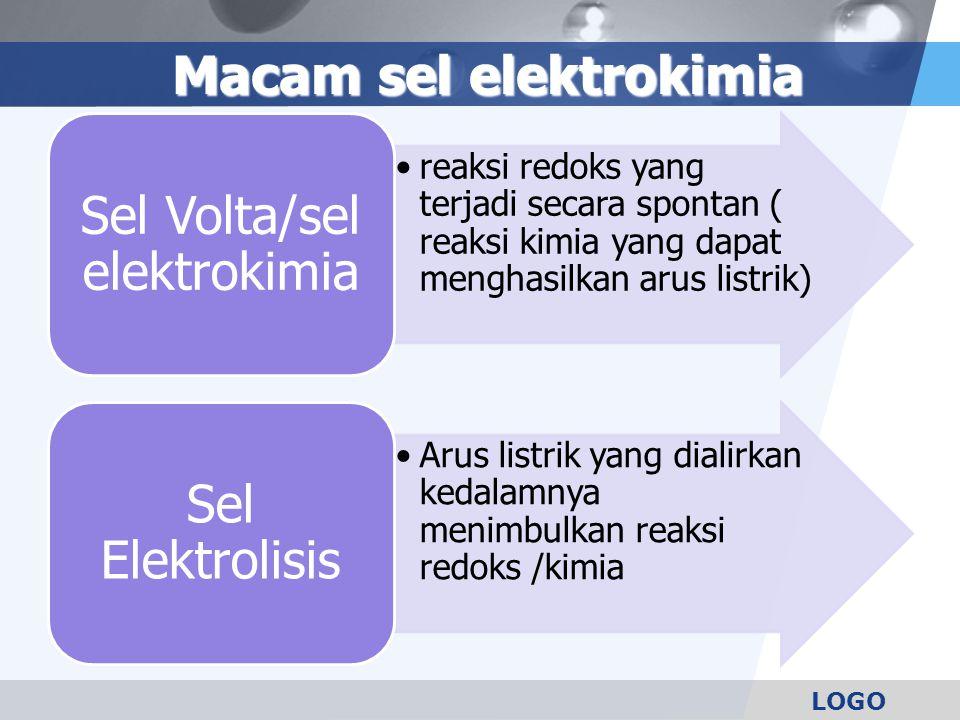 LOGO Macam sel elektrokimia reaksi redoks yang terjadi secara spontan ( reaksi kimia yang dapat menghasilkan arus listrik) Sel Volta/sel elektrokimia Arus listrik yang dialirkan kedalamnya menimbulkan reaksi redoks /kimia Sel Elektrolisis