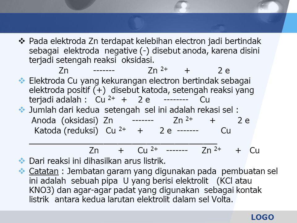 LOGO  Pada elektroda Zn terdapat kelebihan electron jadi bertindak sebagai elektroda negative (-) disebut anoda, karena disini terjadi setengah reaksi oksidasi.