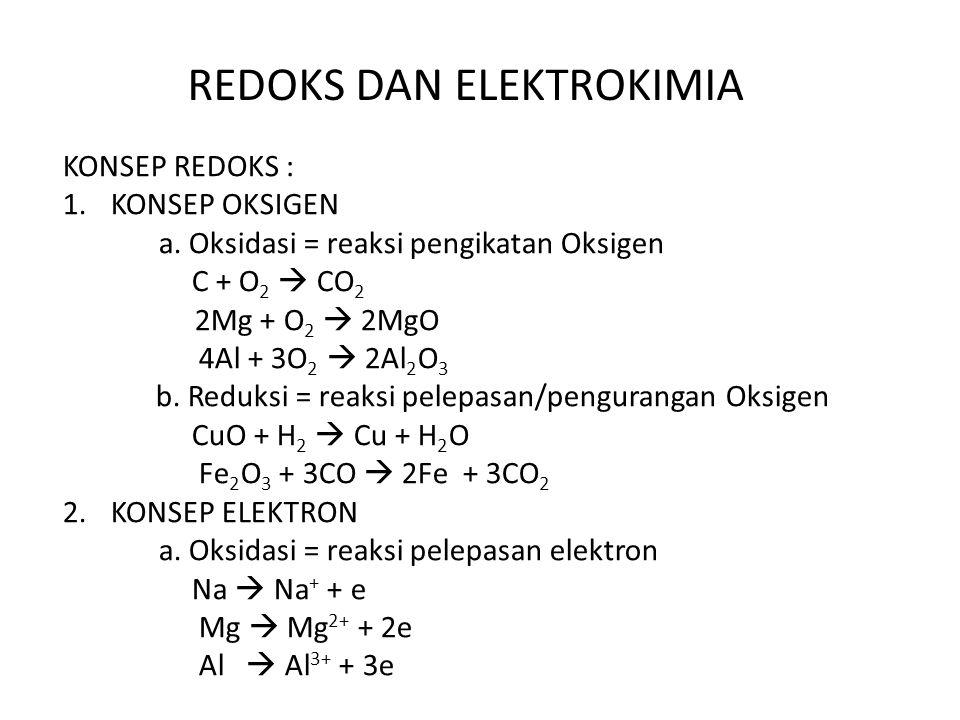 REDOKS DAN ELEKTROKIMIA KONSEP REDOKS : 1.KONSEP OKSIGEN a. Oksidasi = reaksi pengikatan Oksigen C + O 2  CO 2 2Mg + O 2  2MgO 4Al + 3O 2  2Al 2 O