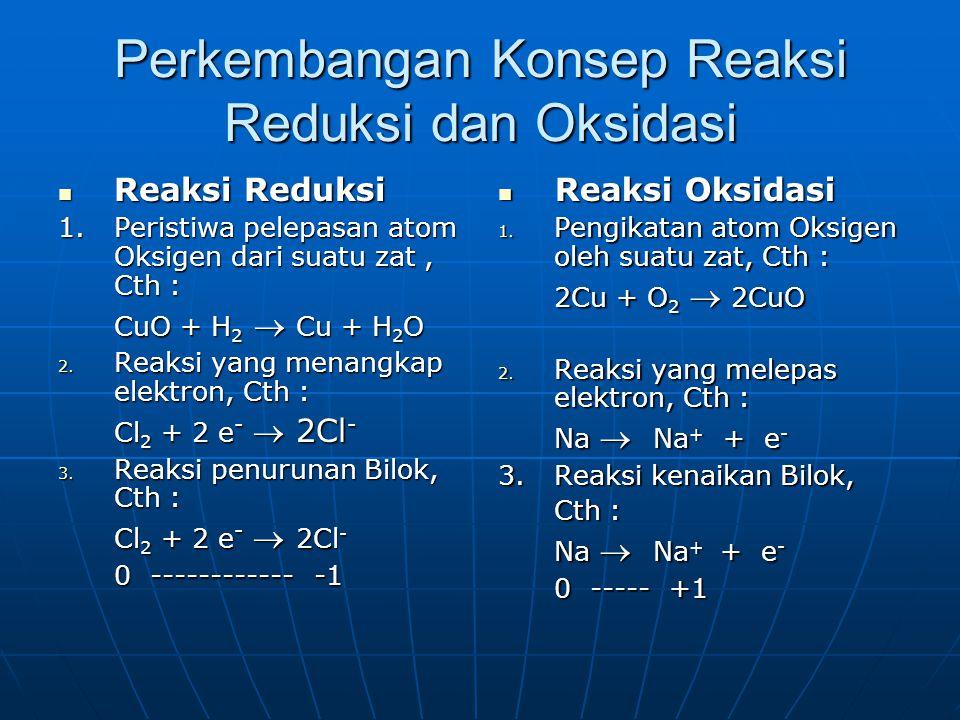 Perkembangan Konsep Reaksi Reduksi dan Oksidasi Reaksi Reduksi Reaksi Reduksi 1. Peristiwa pelepasan atom Oksigen dari suatu zat, Cth : CuO + H 2  Cu