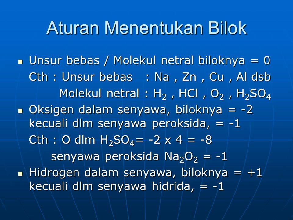 Aturan Menentukan Bilok Unsur bebas / Molekul netral biloknya = 0 Unsur bebas / Molekul netral biloknya = 0 Cth : Unsur bebas : Na, Zn, Cu, Al dsb Molekul netral : H 2, HCl, O 2, H 2 SO 4 Molekul netral : H 2, HCl, O 2, H 2 SO 4 Oksigen dalam senyawa, biloknya = -2 kecuali dlm senyawa peroksida, = -1 Oksigen dalam senyawa, biloknya = -2 kecuali dlm senyawa peroksida, = -1 Cth : O dlm H 2 SO 4 = -2 x 4 = -8 senyawa peroksida Na 2 O 2 = -1 senyawa peroksida Na 2 O 2 = -1 Hidrogen dalam senyawa, biloknya = +1 kecuali dlm senyawa hidrida, = -1 Hidrogen dalam senyawa, biloknya = +1 kecuali dlm senyawa hidrida, = -1