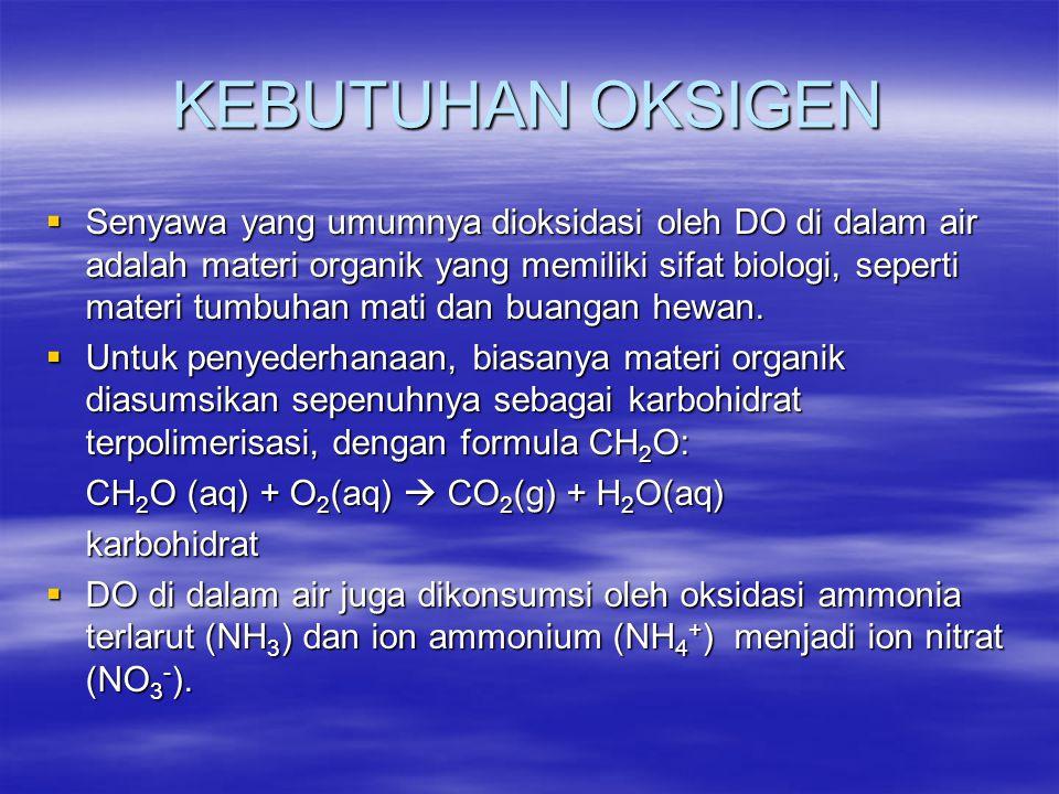 KEBUTUHAN OKSIGEN  Senyawa yang umumnya dioksidasi oleh DO di dalam air adalah materi organik yang memiliki sifat biologi, seperti materi tumbuhan ma