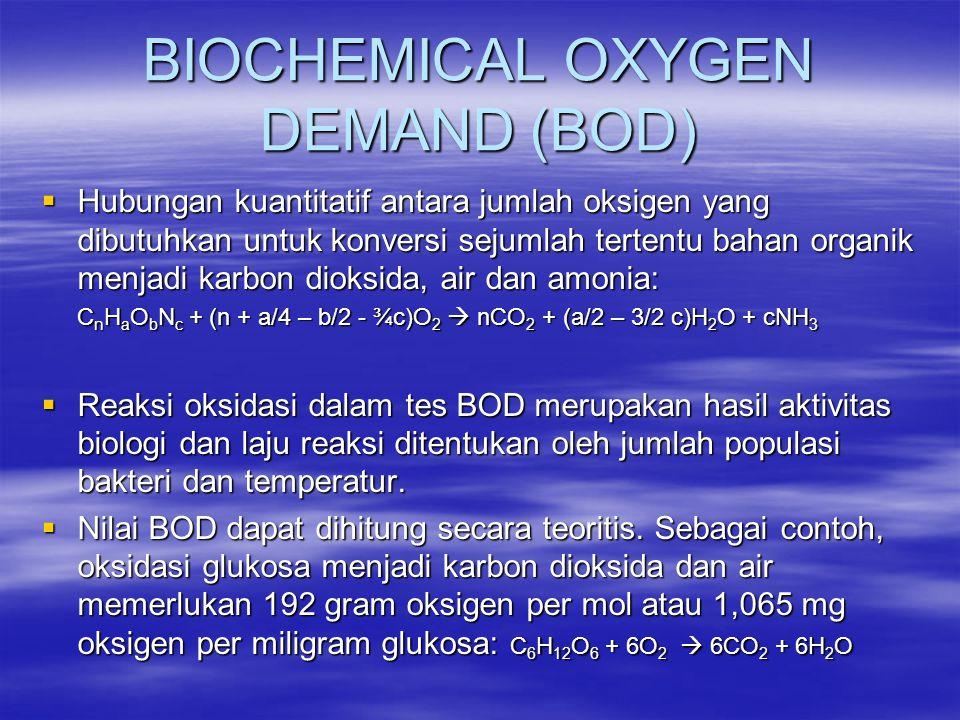 BIOCHEMICAL OXYGEN DEMAND (BOD)  Hubungan kuantitatif antara jumlah oksigen yang dibutuhkan untuk konversi sejumlah tertentu bahan organik menjadi ka