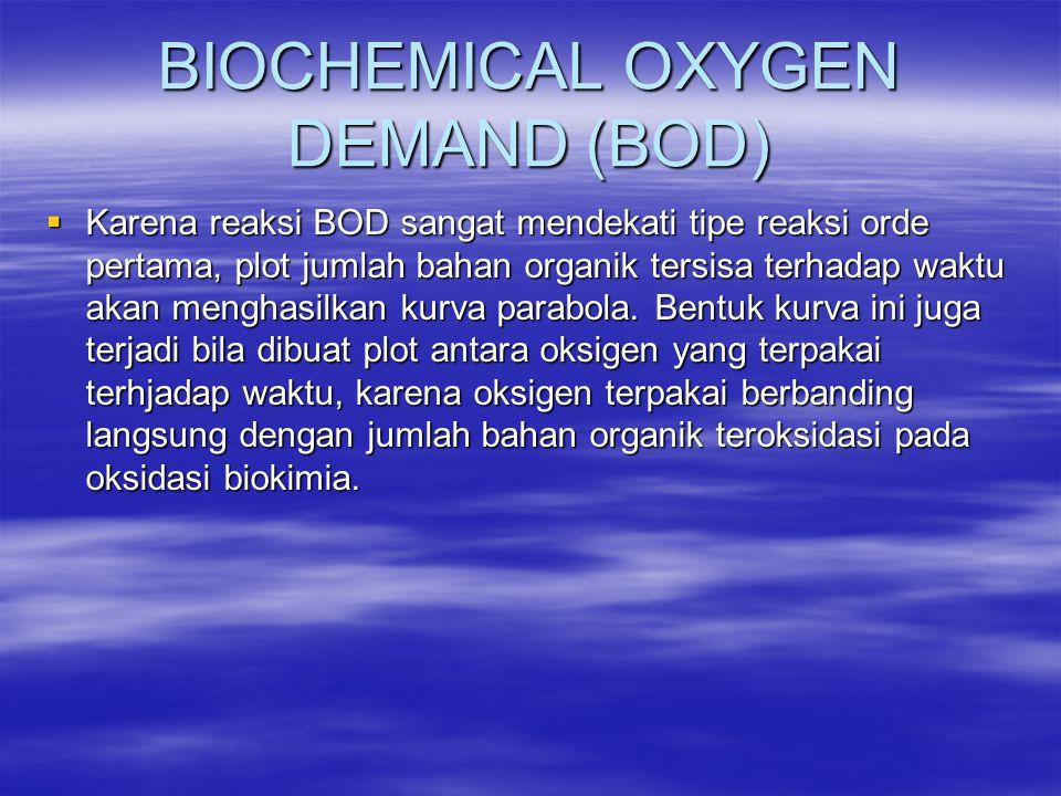 BIOCHEMICAL OXYGEN DEMAND (BOD)  Karena reaksi BOD sangat mendekati tipe reaksi orde pertama, plot jumlah bahan organik tersisa terhadap waktu akan m