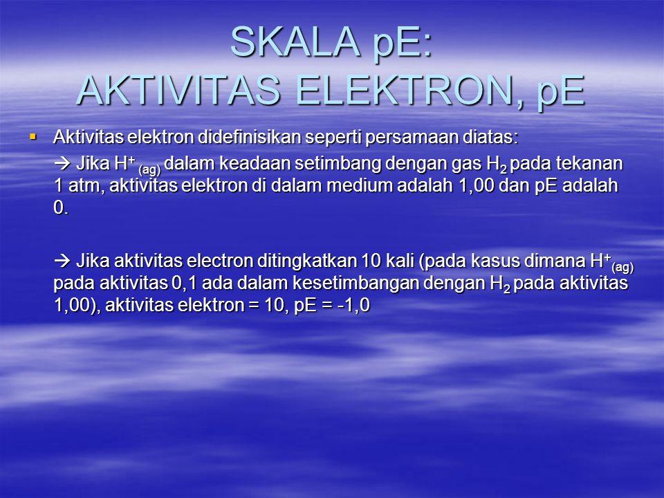 SKALA pE: AKTIVITAS ELEKTRON, pE  Aktivitas elektron didefinisikan seperti persamaan diatas:  Jika H + (ag) dalam keadaan setimbang dengan gas H 2 p