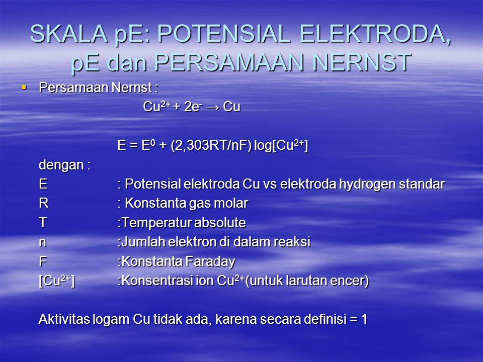 SKALA pE: POTENSIAL ELEKTRODA, pE dan PERSAMAAN NERNST  Persamaan Nernst : Cu 2+ + 2e - → Cu Cu 2+ + 2e - → Cu E = E 0 + (2,303RT/nF) log[Cu 2+ ] E =