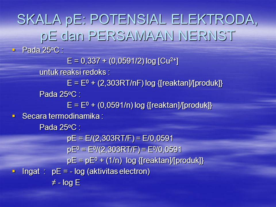 SKALA pE: POTENSIAL ELEKTRODA, pE dan PERSAMAAN NERNST  Pada 25 o C : E = 0,337 + (0,0591/2) log [Cu 2+ ] untuk reaksi redoks : E = E 0 + (2,303RT/nF