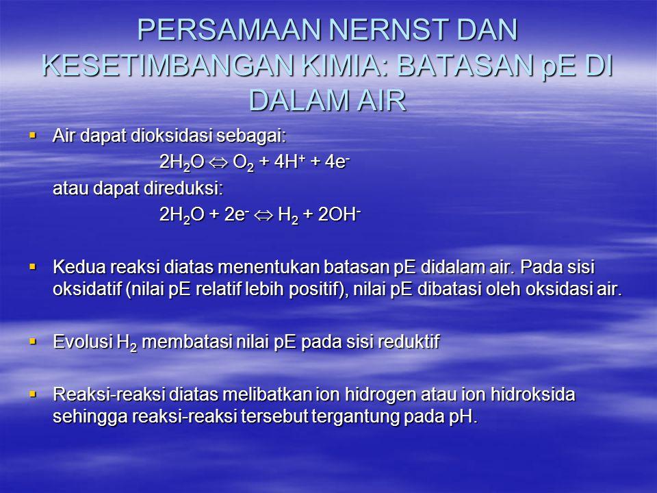 PERSAMAAN NERNST DAN KESETIMBANGAN KIMIA: BATASAN pE DI DALAM AIR  Air dapat dioksidasi sebagai: 2H 2 O  O 2 + 4H + + 4e - atau dapat direduksi: 2H