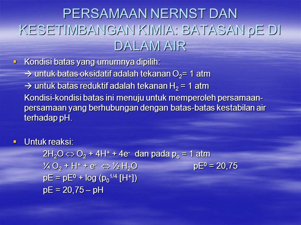 PERSAMAAN NERNST DAN KESETIMBANGAN KIMIA: BATASAN pE DI DALAM AIR  Kondisi batas yang umumnya dipilih:  untuk batas oksidatif adalah tekanan O 2 = 1