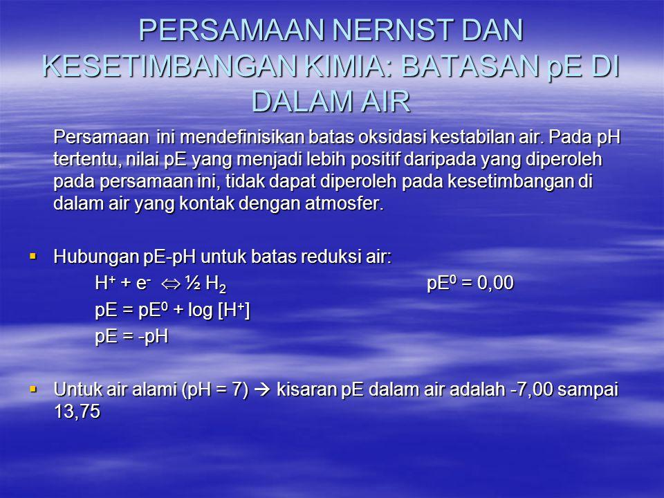 PERSAMAAN NERNST DAN KESETIMBANGAN KIMIA: BATASAN pE DI DALAM AIR Persamaan ini mendefinisikan batas oksidasi kestabilan air. Pada pH tertentu, nilai