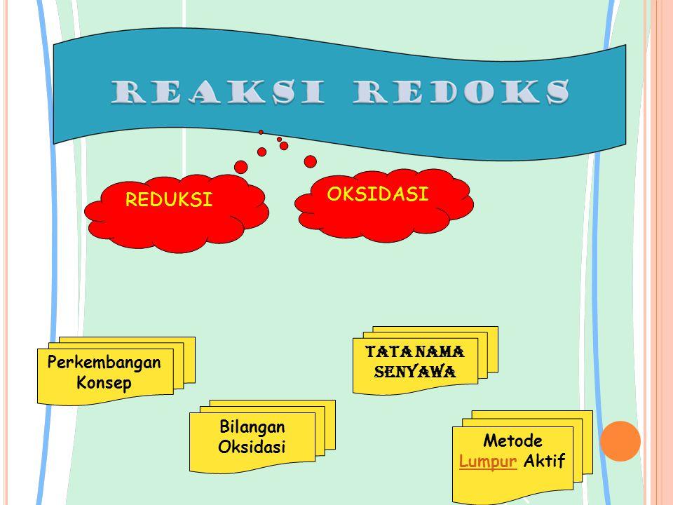 PERKEMBANGAN KONSEP REAKSI REDOKS 1.Reaksi zat dengan oksigen atau hydrogen 2.