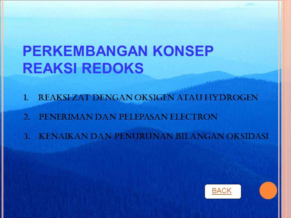 PERKEMBANGAN KONSEP REAKSI REDOKS 1.Reaksi zat dengan oksigen atau hydrogen 2. Peneriman dan pelepasan electron 3. Kenaikan dan penurunan bilangan oks