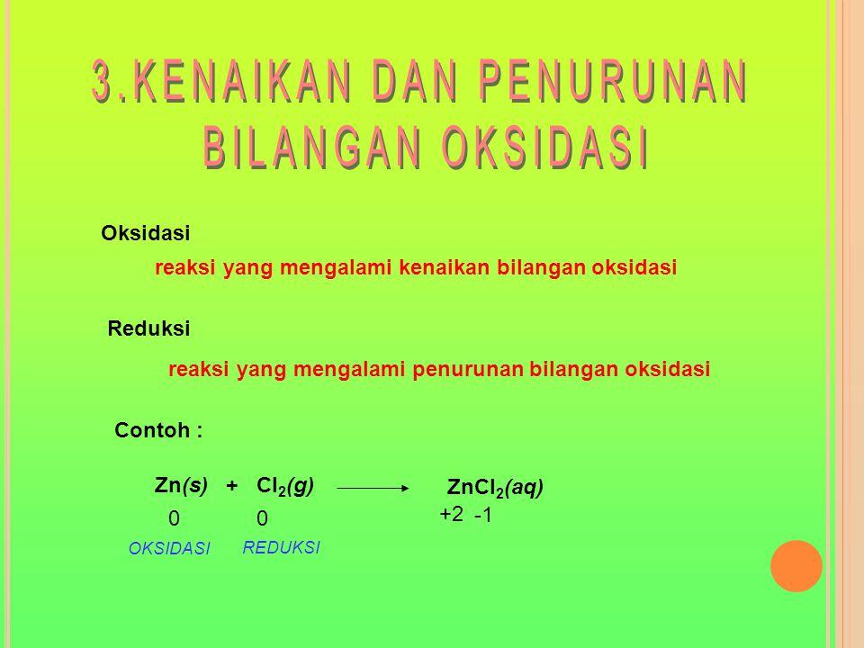 Oksidasi reaksi yang mengalami kenaikan bilangan oksidasi Reduksi reaksi yang mengalami penurunan bilangan oksidasi Contoh : Zn(s) + Cl 2 (g) ZnCl 2 (aq) 00 +2 OKSIDASI REDUKSI