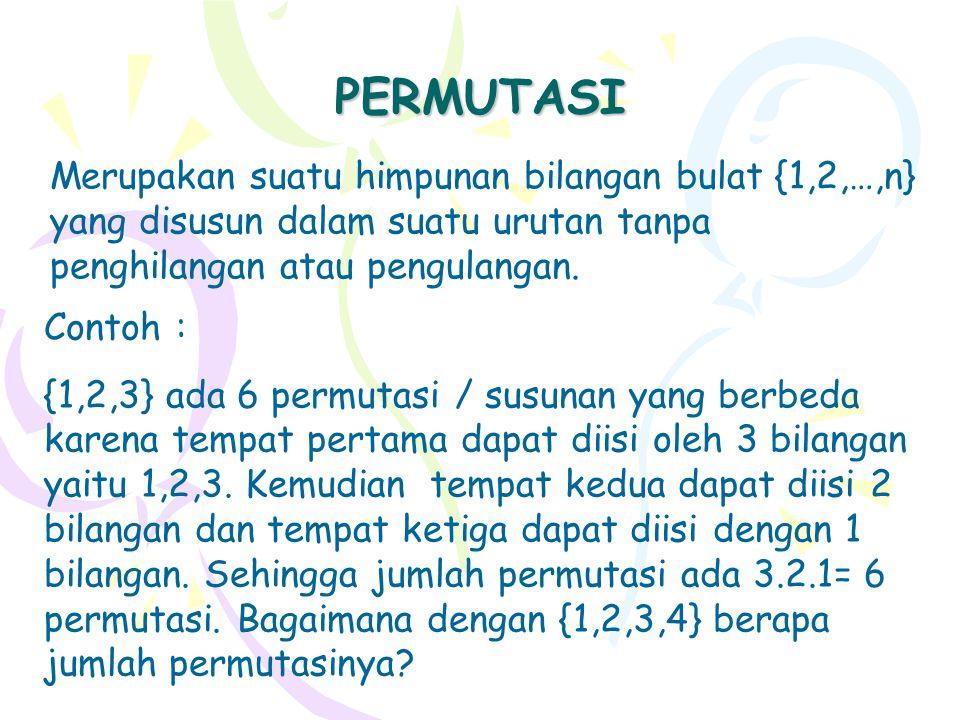 PERMUTASI Merupakan suatu himpunan bilangan bulat {1,2,…,n} yang disusun dalam suatu urutan tanpa penghilangan atau pengulangan. Contoh : {1,2,3} ada