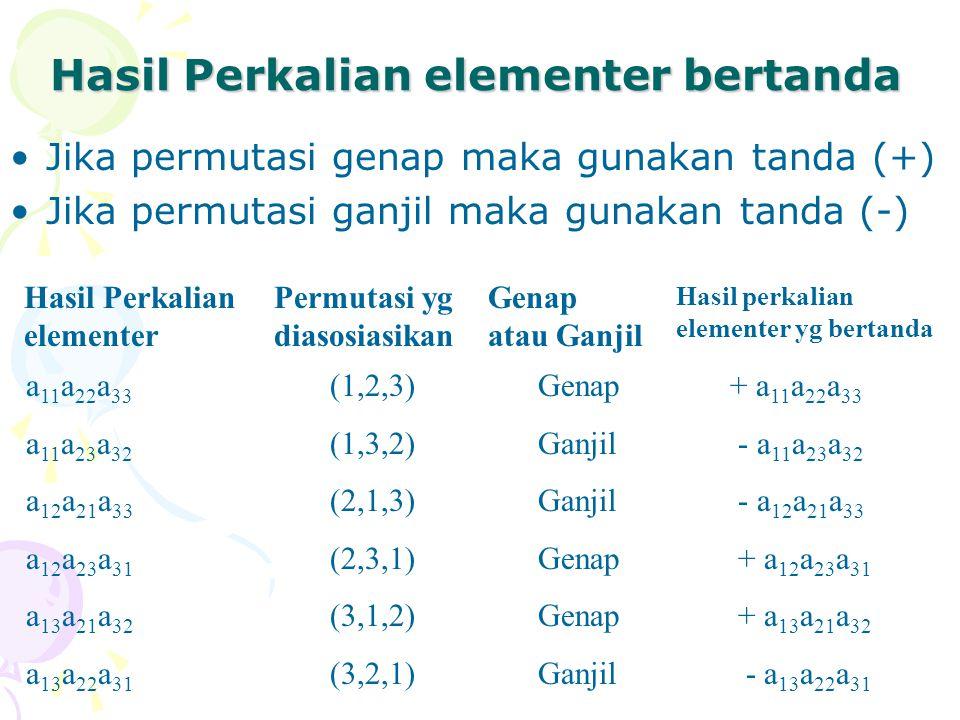 Hasil Perkalian elementer bertanda Jika permutasi genap maka gunakan tanda (+) Jika permutasi ganjil maka gunakan tanda (-) Hasil Perkalian elementer