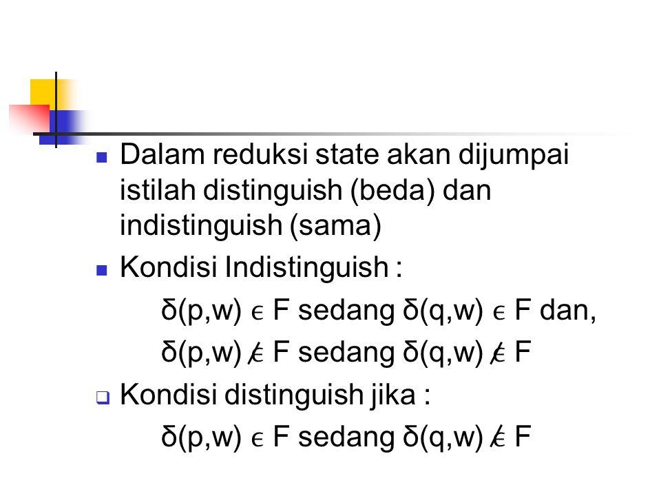 Dalam reduksi state akan dijumpai istilah distinguish (beda) dan indistinguish (sama) Kondisi Indistinguish : δ(p,w) F sedang δ(q,w) F dan, δ(p,w) F s