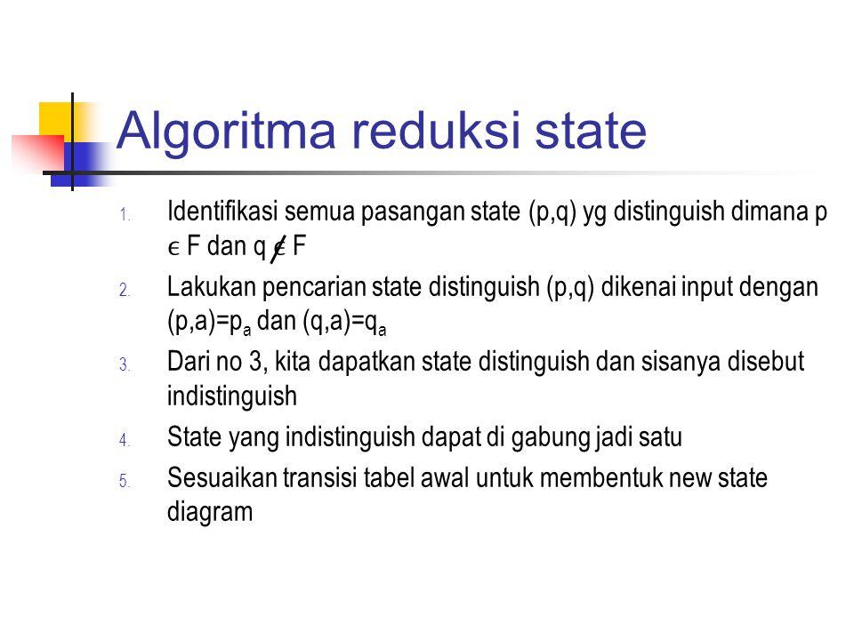 Algoritma reduksi state 1. Identifikasi semua pasangan state (p,q) yg distinguish dimana p F dan q F 2. Lakukan pencarian state distinguish (p,q) dike