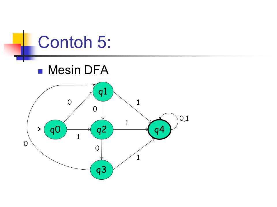 Contoh 5: Mesin DFA q0 q3 q2 q1 q4 > 0 1 0 0 0,1 1 1 1 0