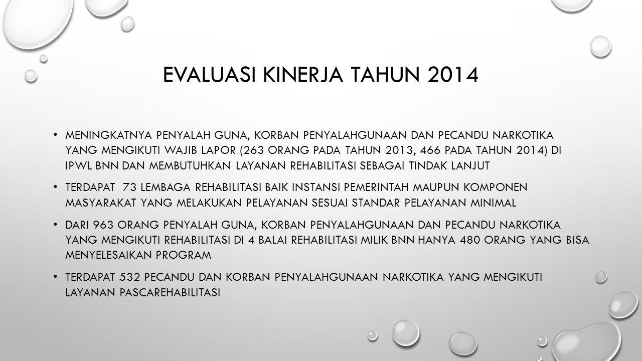 EVALUASI KINERJA TAHUN 2014 MENINGKATNYA PENYALAH GUNA, KORBAN PENYALAHGUNAAN DAN PECANDU NARKOTIKA YANG MENGIKUTI WAJIB LAPOR (263 ORANG PADA TAHUN 2