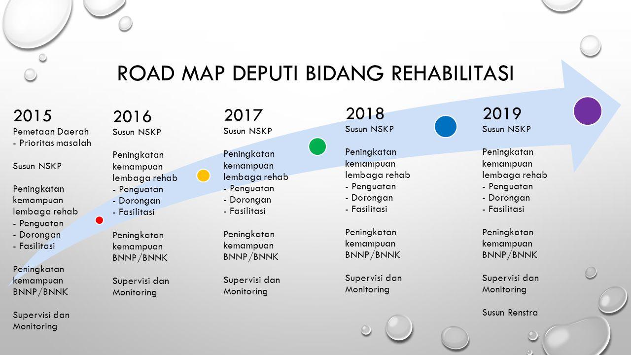 ROAD MAP DEPUTI BIDANG REHABILITASI 2015 Pemetaan Daerah - Prioritas masalah Susun NSKP Peningkatan kemampuan lembaga rehab - Penguatan - Dorongan - F
