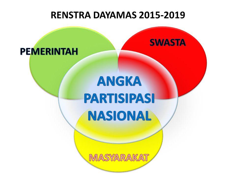 RENSTRA DAYAMAS 2015-2019