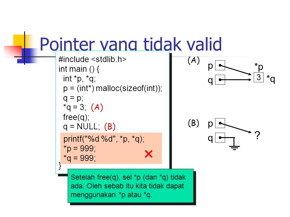Pointer yang tidak valid #include int main () { int *p, *q; p = (int*) malloc(sizeof(int)); q = p; *q = 3; (A) free(q); q = NULL; (B) } #include int m